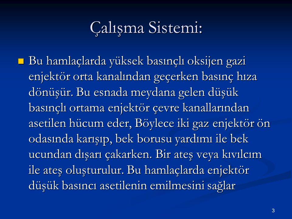 Çalışma Sistemi: