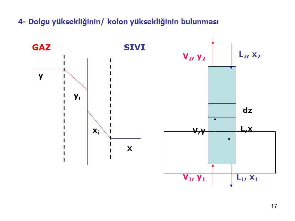 GAZ SIVI 4- Dolgu yüksekliğinin/ kolon yüksekliğinin bulunması y yi xi