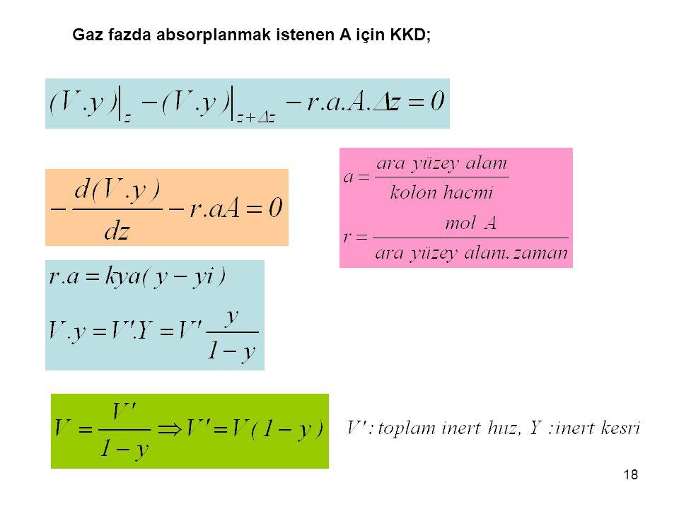 Gaz fazda absorplanmak istenen A için KKD;