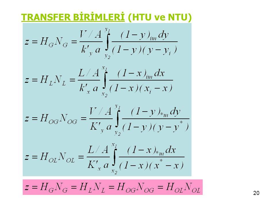 TRANSFER BİRİMLERİ (HTU ve NTU)