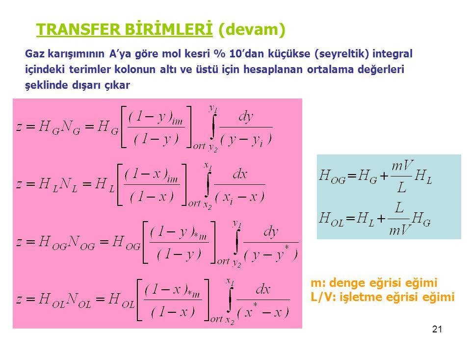 TRANSFER BİRİMLERİ (devam)