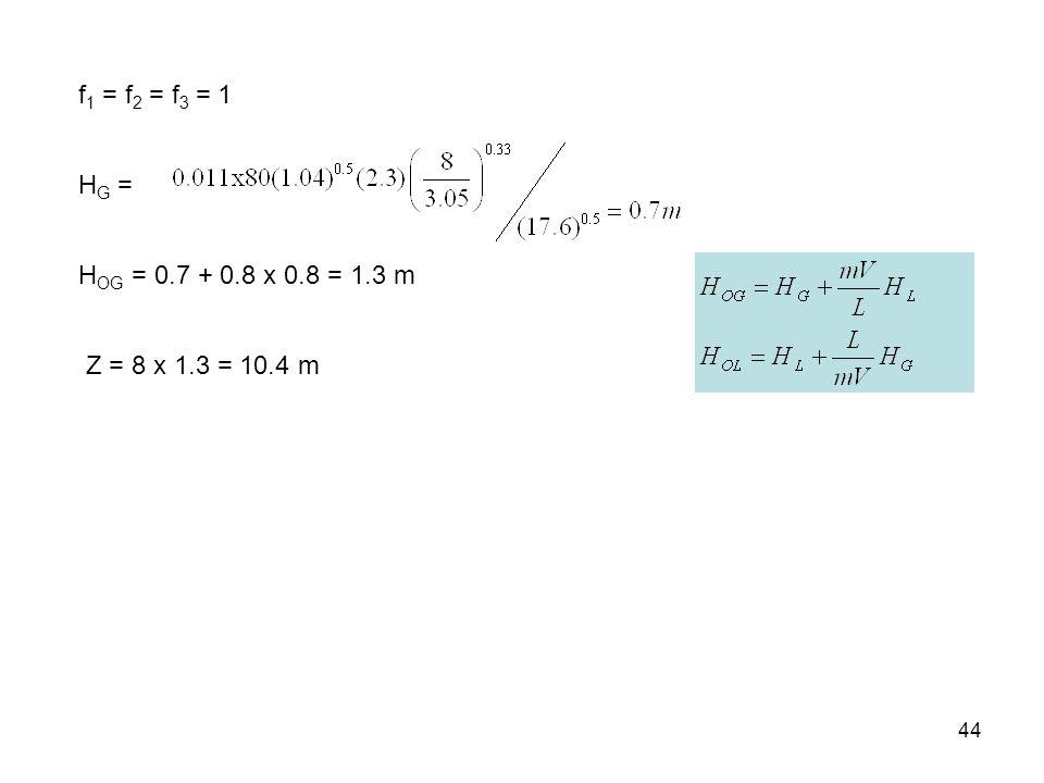 f1 = f2 = f3 = 1 HG = HOG = 0.7 + 0.8 x 0.8 = 1.3 m Z = 8 x 1.3 = 10.4 m