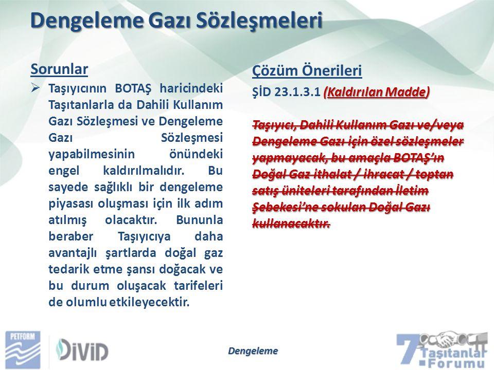 Dengeleme Gazı Sözleşmeleri