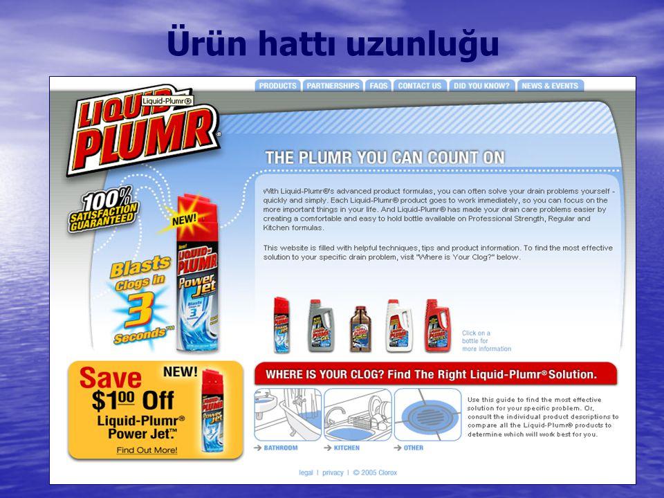 Ürün hattı uzunluğu Liquid-plumr.com