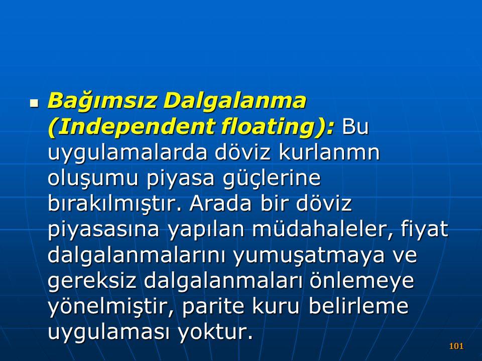 Bağımsız Dalgalanma (Independent floating): Bu uygulamalarda döviz kurlanmn oluşumu piyasa güçlerine bırakılmıştır.