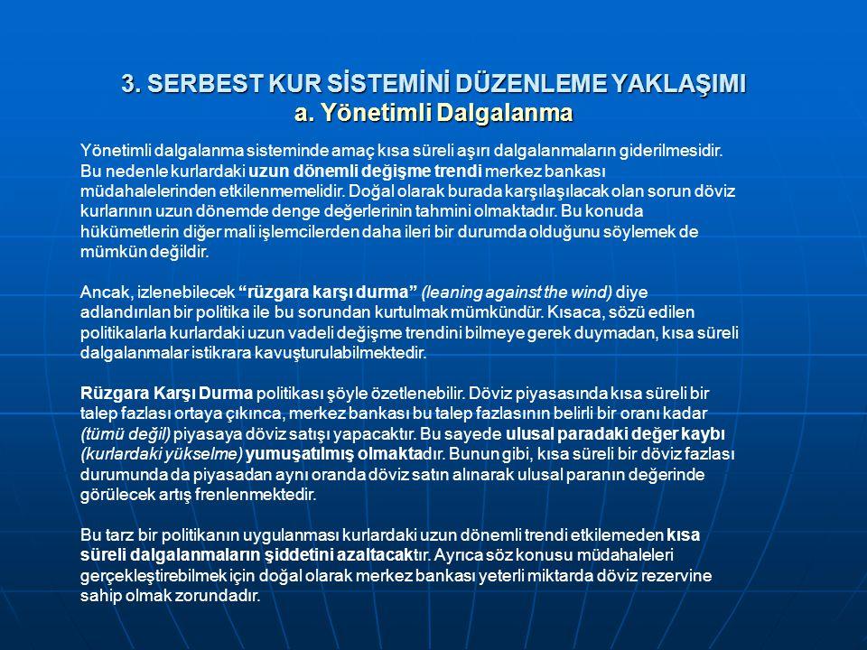 3. SERBEST KUR SİSTEMİNİ DÜZENLEME YAKLAŞIMI a. Yönetimli Dalgalanma
