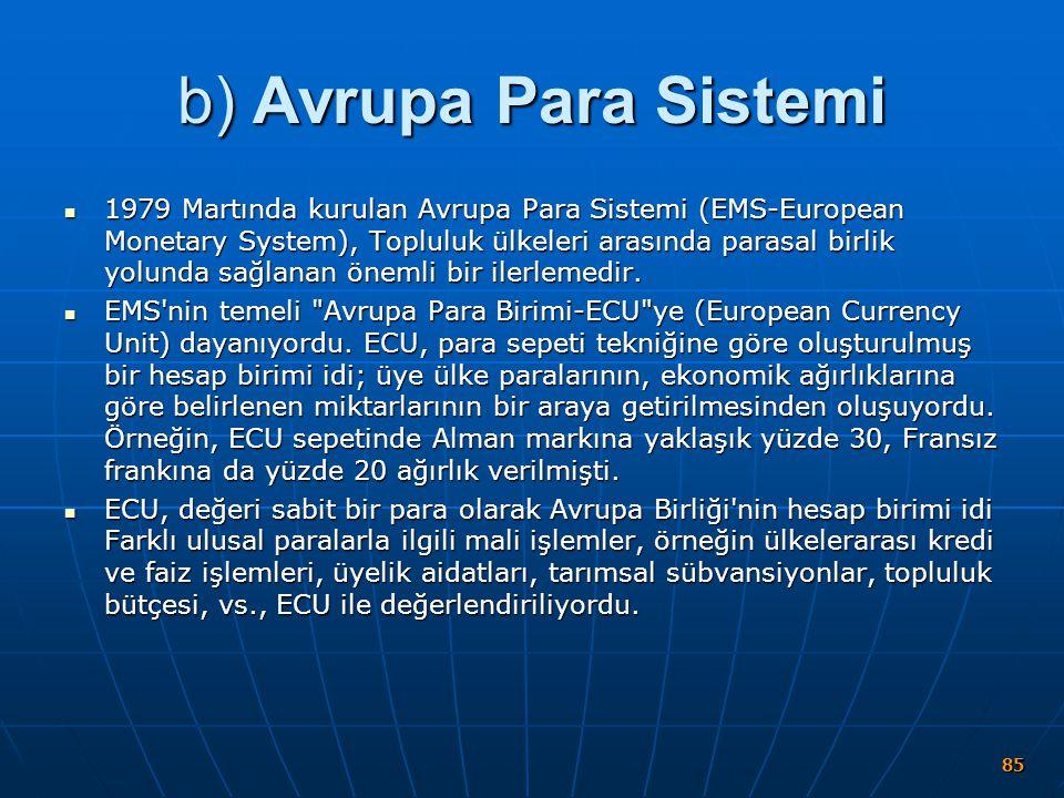 b) Avrupa Para Sistemi