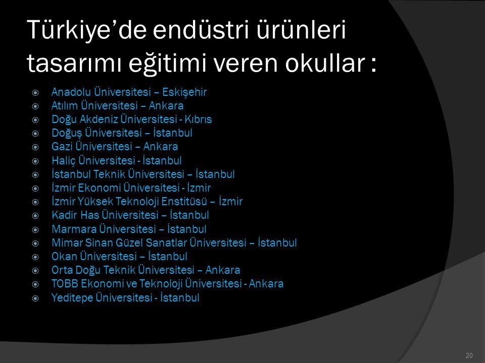 Türkiye'de endüstri ürünleri tasarımı eğitimi veren okullar :