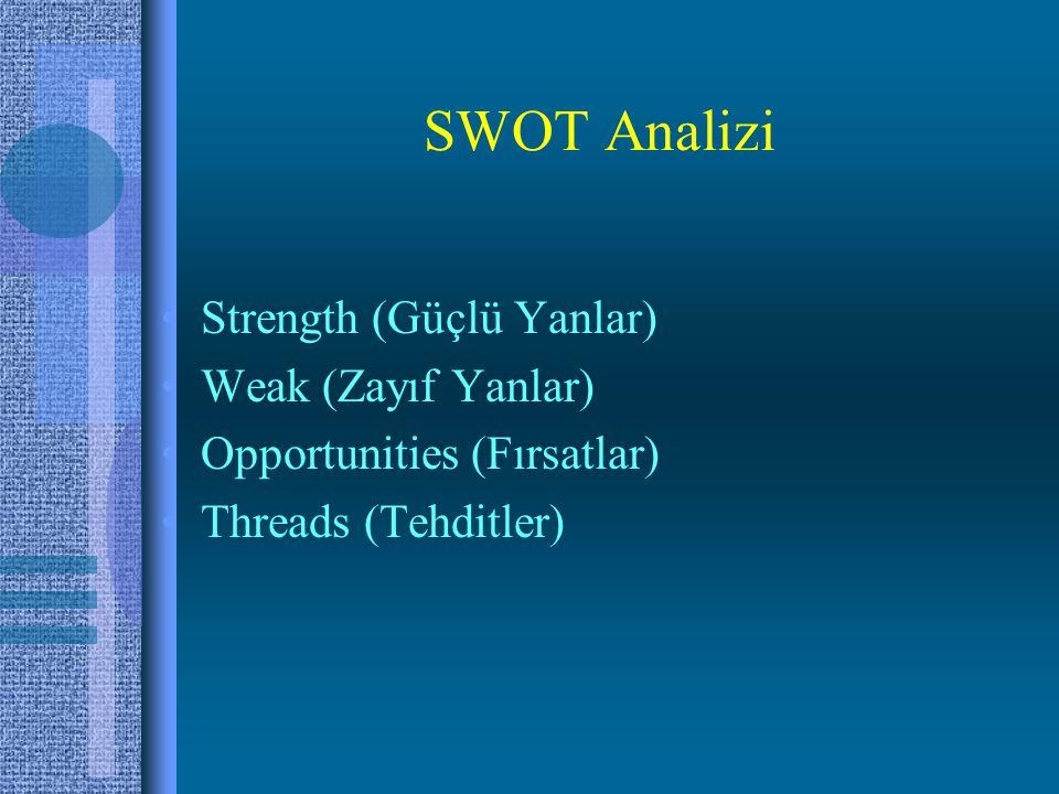 SWOT Analizi Strength (Güçlü Yanlar) Weak (Zayıf Yanlar)