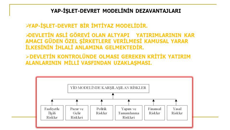 YAP-İŞLET-DEVRET MODELİNİN DEZAVANTAJLARI