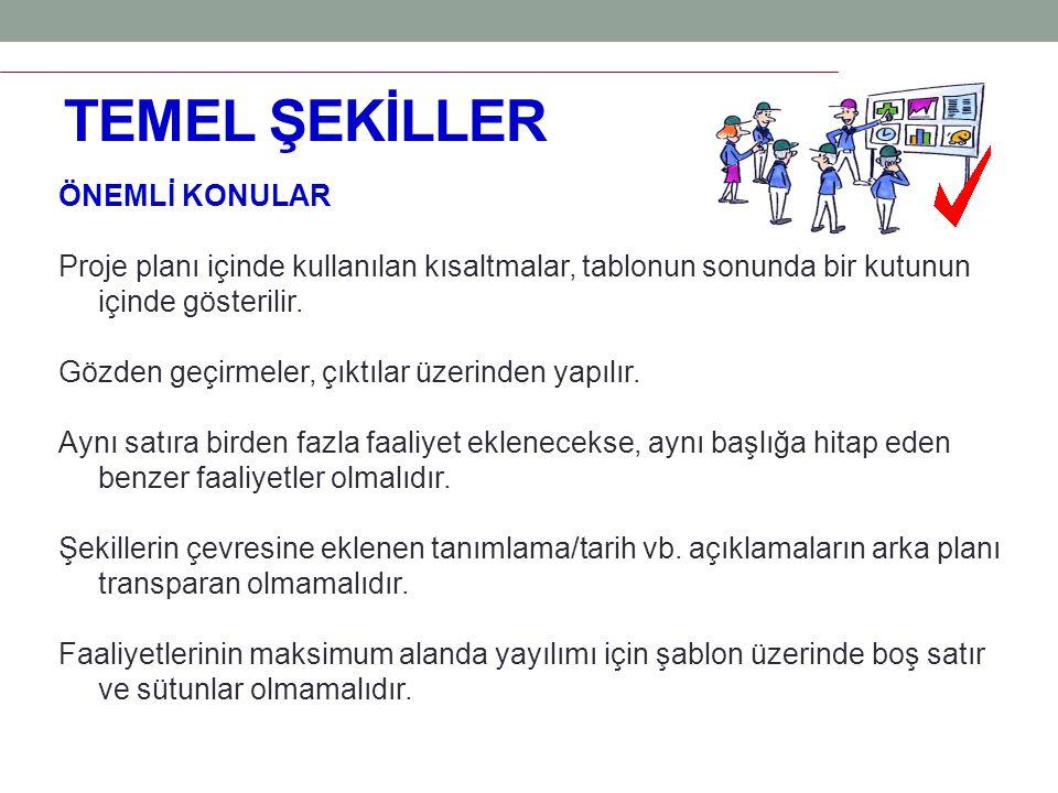 TEMEL ŞEKİLLER ÖNEMLİ KONULAR