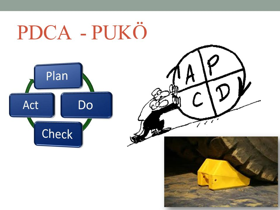 PDCA - PUKÖ