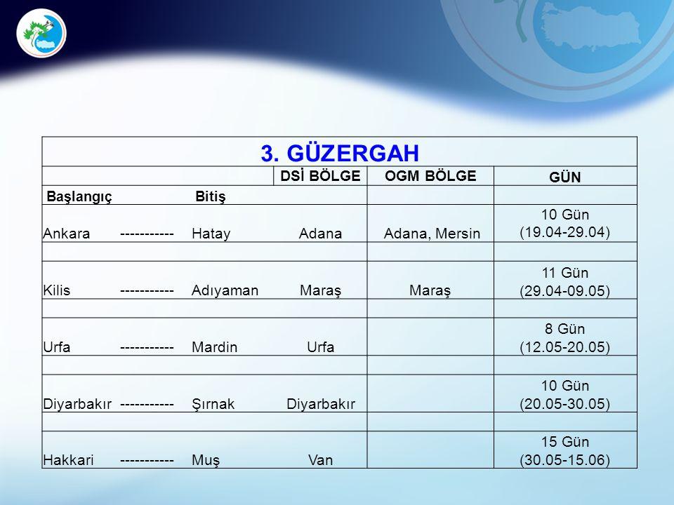 3. GÜZERGAH DSİ BÖLGE OGM BÖLGE GÜN Ankara ----------- Hatay Adana