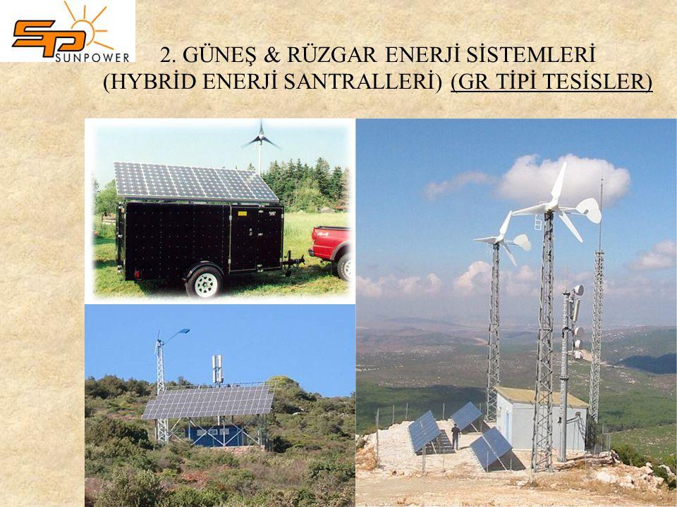2. GÜNEŞ & RÜZGAR ENERJİ SİSTEMLERİ (HYBRİD ENERJİ SANTRALLERİ) (GR TİPİ TESİSLER)