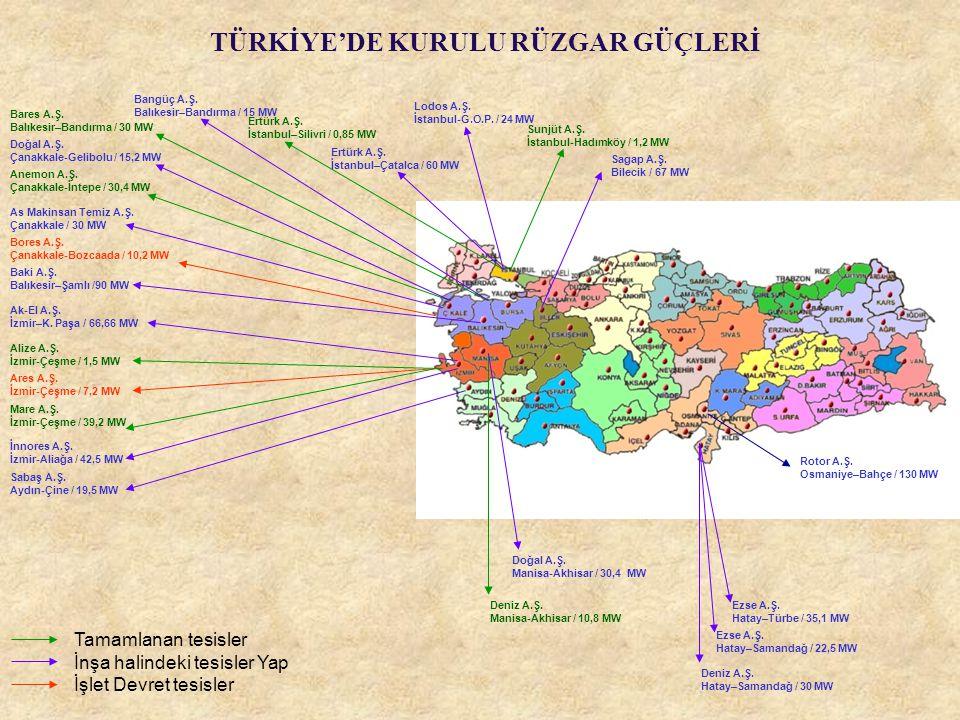 TÜRKİYE'DE KURULU RÜZGAR GÜÇLERİ