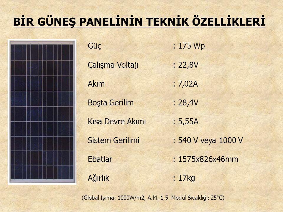 BİR GÜNEŞ PANELİNİN TEKNİK ÖZELLİKLERİ. Güç. : 175 Wp. Çalışma Voltajı