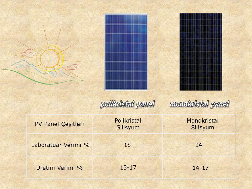 polikristal panel monokristal panel. PV Panel Çeşitleri. Polikristal. Silisyum. Monokristal Silisyum.