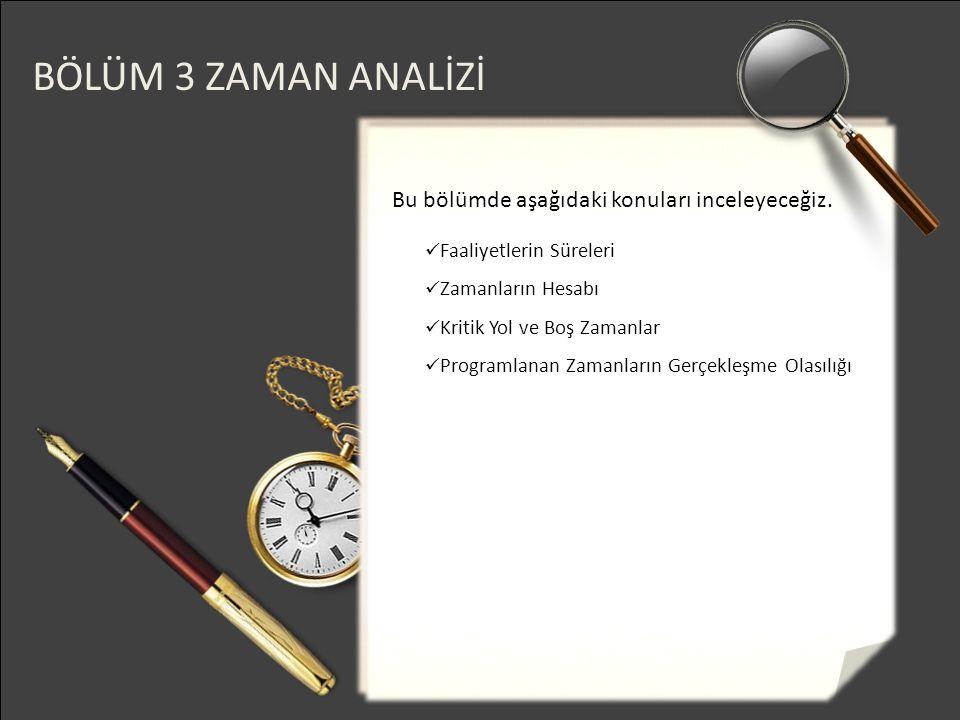 BÖLÜM 3 ZAMAN ANALİZİ Bu bölümde aşağıdaki konuları inceleyeceğiz.