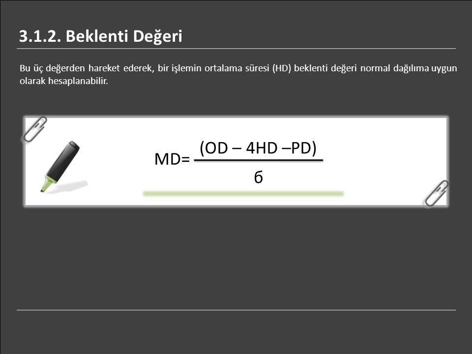 3.1.2. Beklenti Değeri (OD – 4HD –PD) MD= б