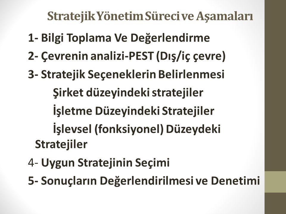 Stratejik Yönetim Süreci ve Aşamaları
