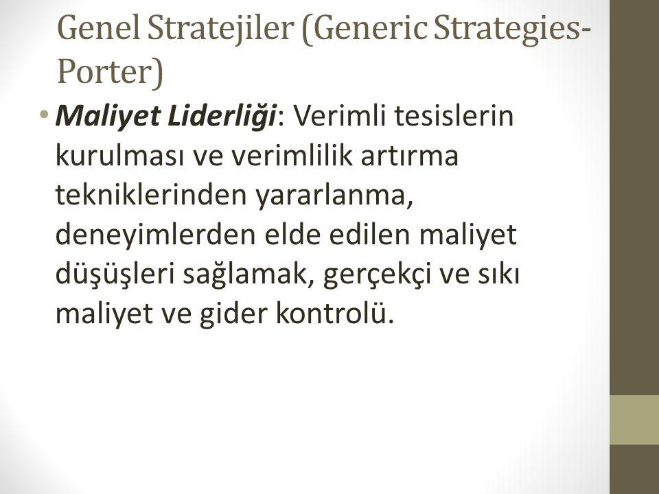 Genel Stratejiler (Generic Strategies- Porter)