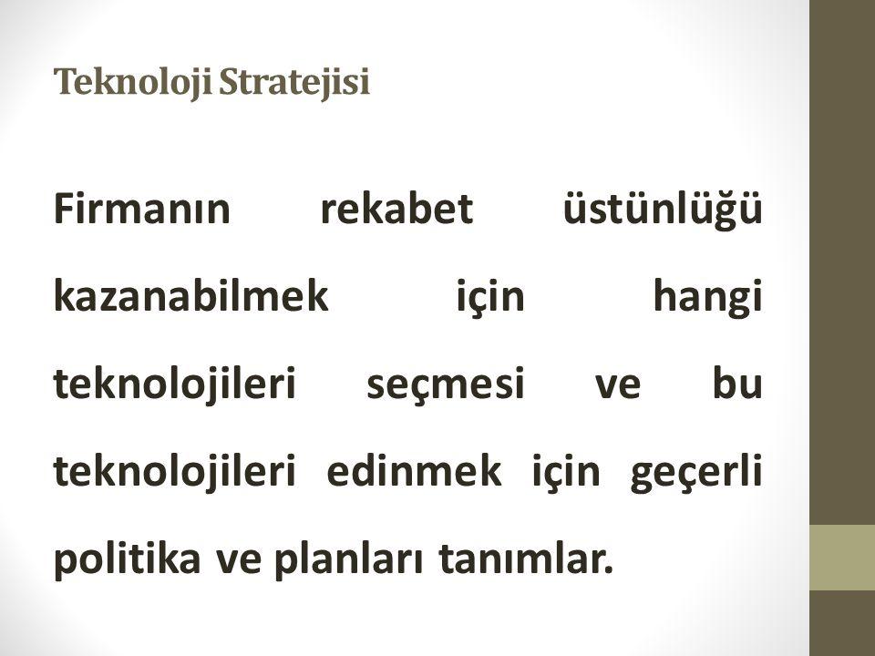 Teknoloji Stratejisi