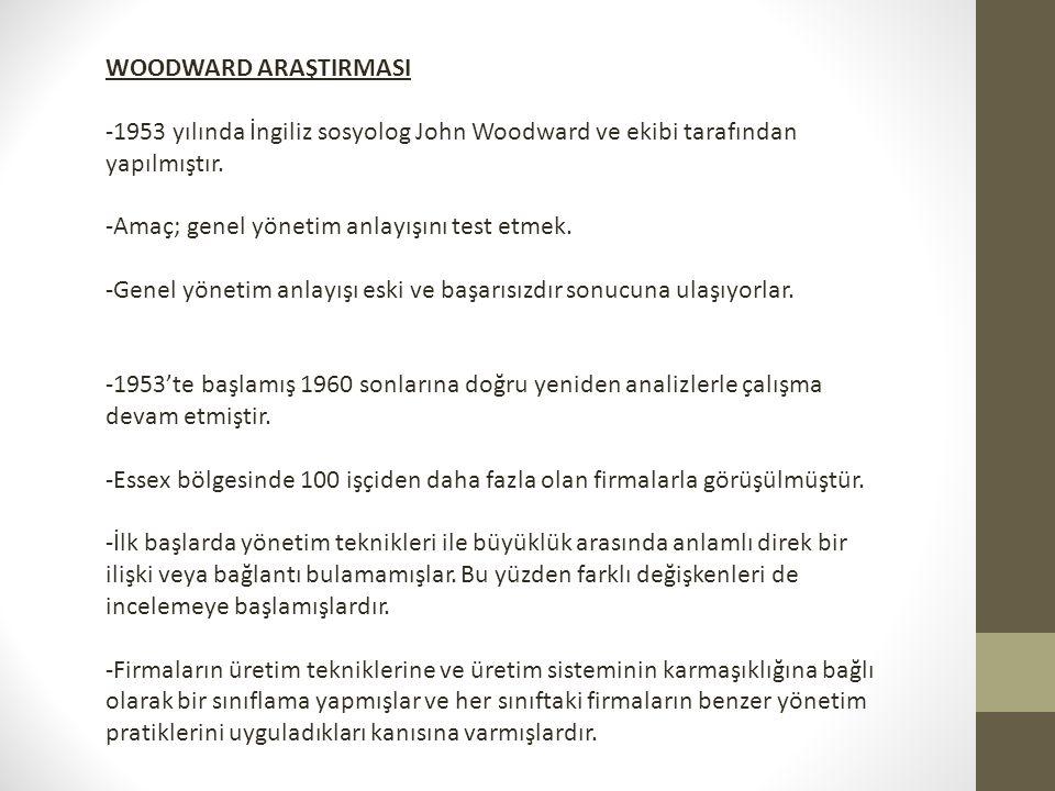 WOODWARD ARAŞTIRMASI -1953 yılında İngiliz sosyolog John Woodward ve ekibi tarafından yapılmıştır. -Amaç; genel yönetim anlayışını test etmek.