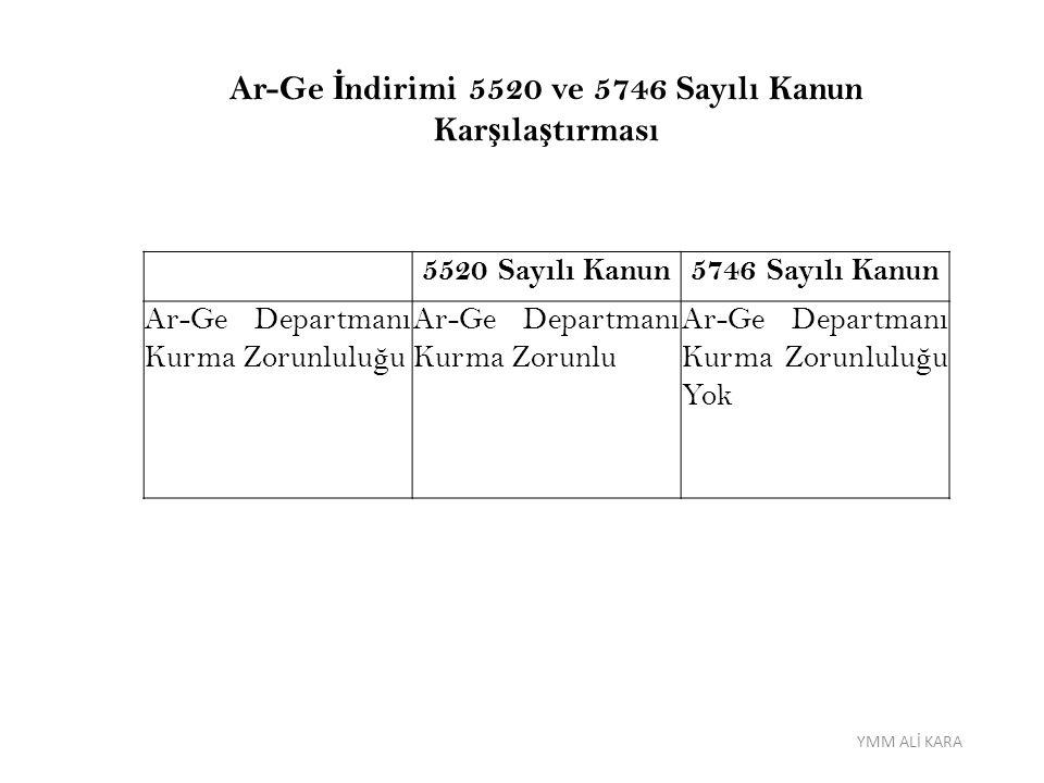 Ar-Ge İndirimi 5520 ve 5746 Sayılı Kanun Karşılaştırması