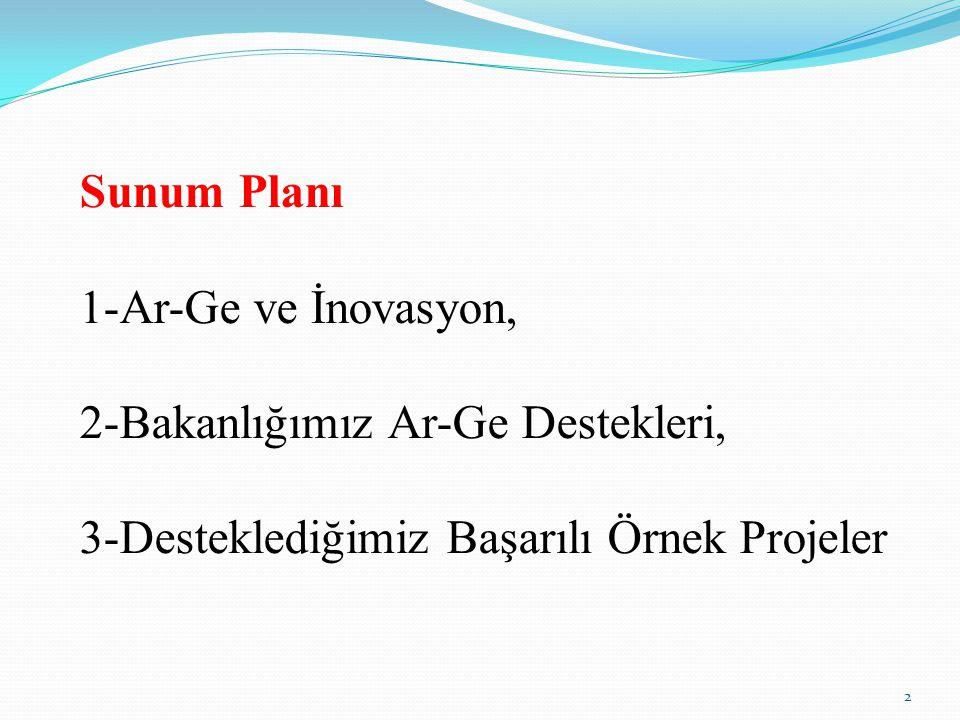 Sunum Planı 1-Ar-Ge ve İnovasyon, 2-Bakanlığımız Ar-Ge Destekleri, 3-Desteklediğimiz Başarılı Örnek Projeler