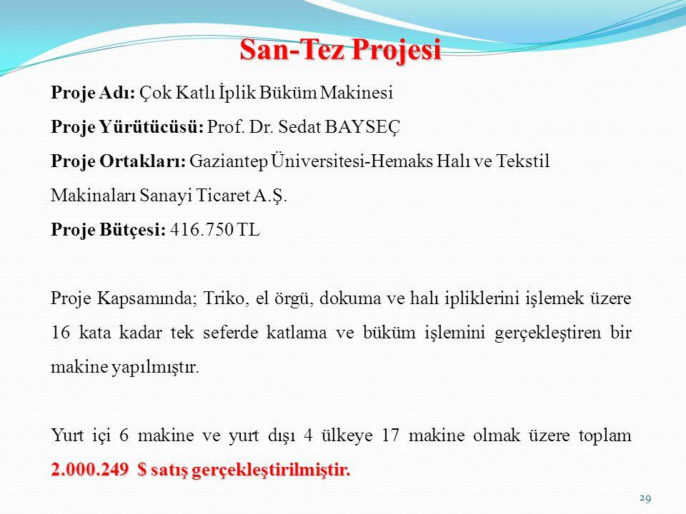 San-Tez Projesi Proje Adı: Çok Katlı İplik Büküm Makinesi