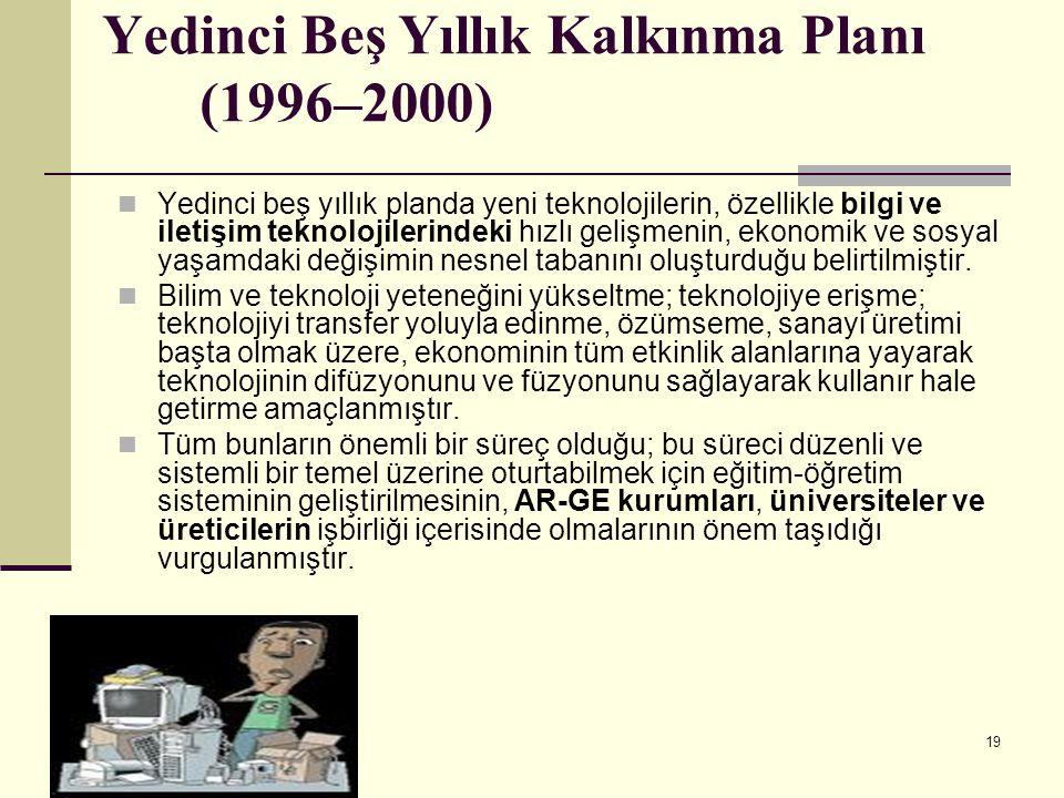 Yedinci Beş Yıllık Kalkınma Planı (1996–2000)
