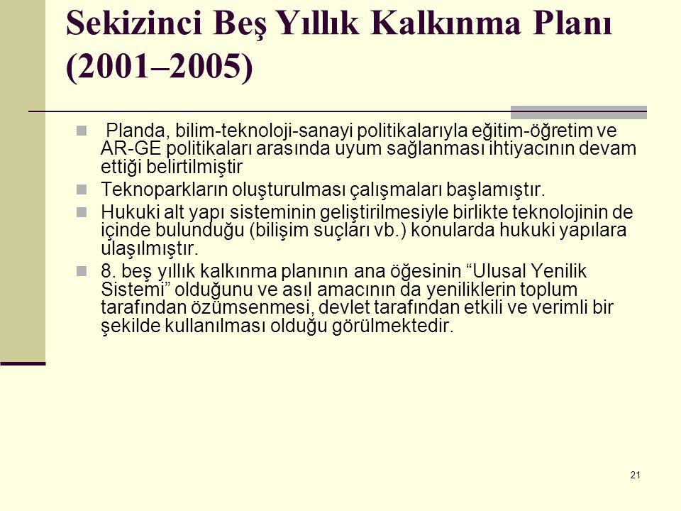 Sekizinci Beş Yıllık Kalkınma Planı (2001–2005)