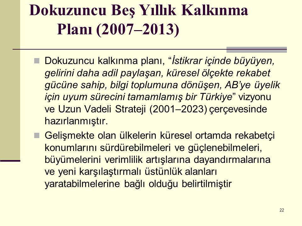 Dokuzuncu Beş Yıllık Kalkınma Planı (2007–2013)