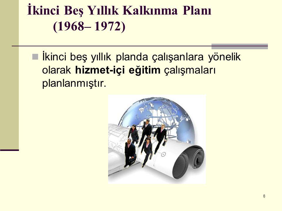 İkinci Beş Yıllık Kalkınma Planı (1968– 1972)