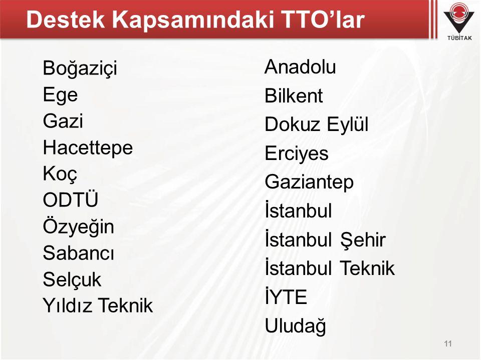 Destek Kapsamındaki TTO'lar