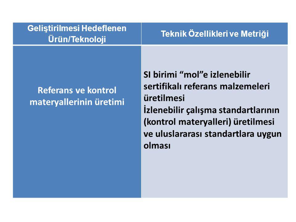 Referans ve kontrol materyallerinin üretimi
