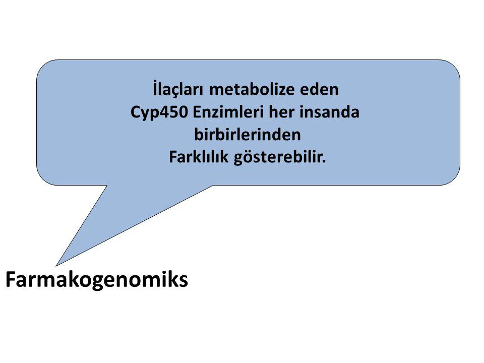Farmakogenomiks İlaçları metabolize eden Cyp450 Enzimleri her insanda