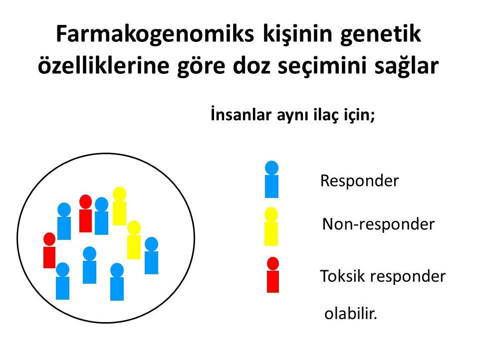Farmakogenomiks kişinin genetik özelliklerine göre doz seçimini sağlar