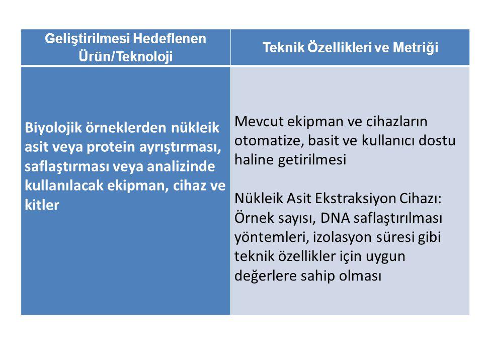 Geliştirilmesi Hedeflenen Ürün/Teknoloji Teknik Özellikleri ve Metriği