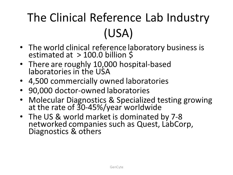 The Clinical Reference Lab Industry (USA)