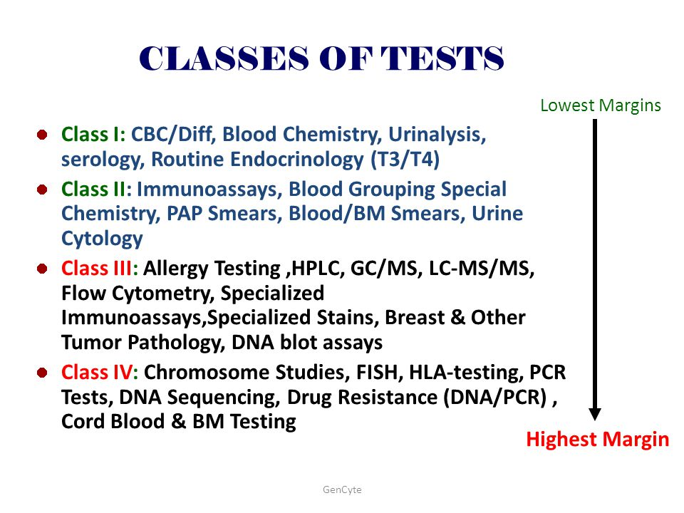 CLASSES OF TESTS Lowest Margins. Class I: CBC/Diff, Blood Chemistry, Urinalysis, serology, Routine Endocrinology (T3/T4)