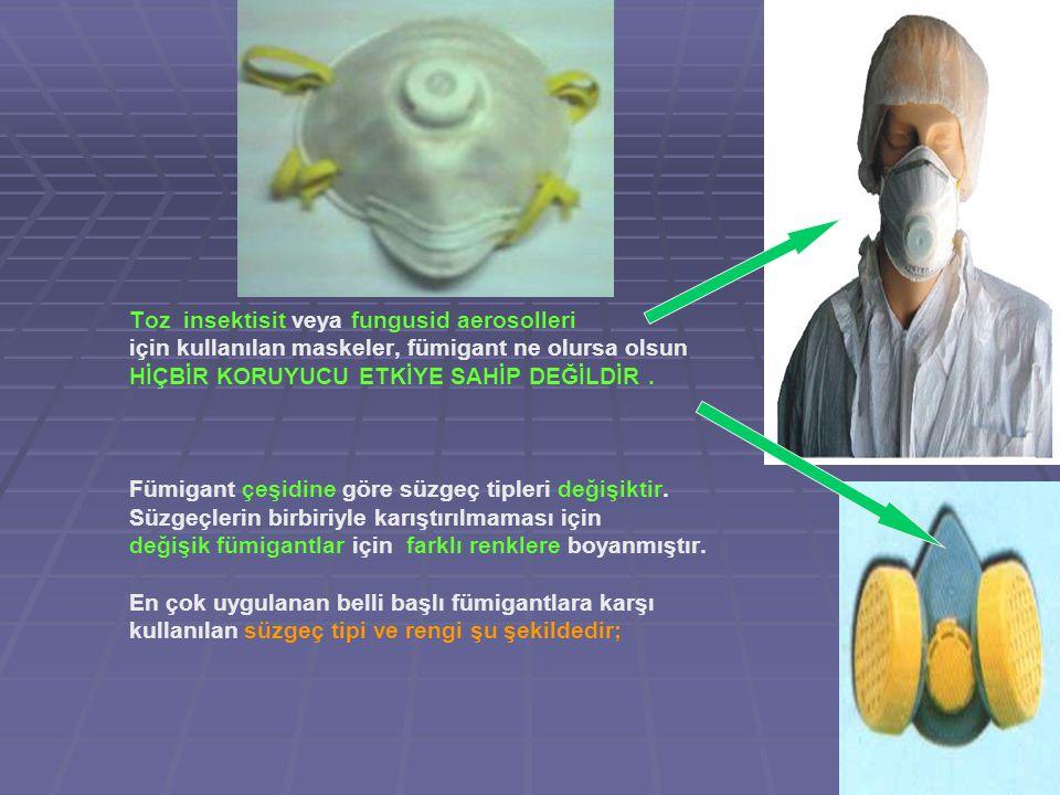 Toz insektisit veya fungusid aerosolleri