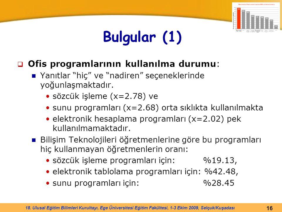 Bulgular (1) Ofis programlarının kullanılma durumu: