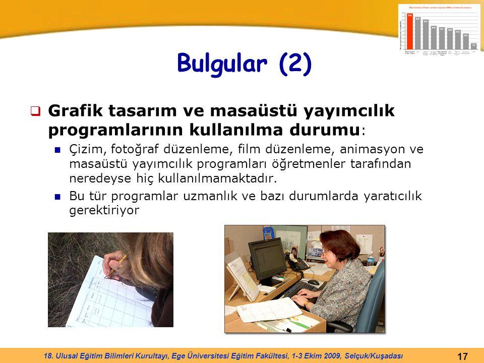 Bulgular (2) Grafik tasarım ve masaüstü yayımcılık programlarının kullanılma durumu: