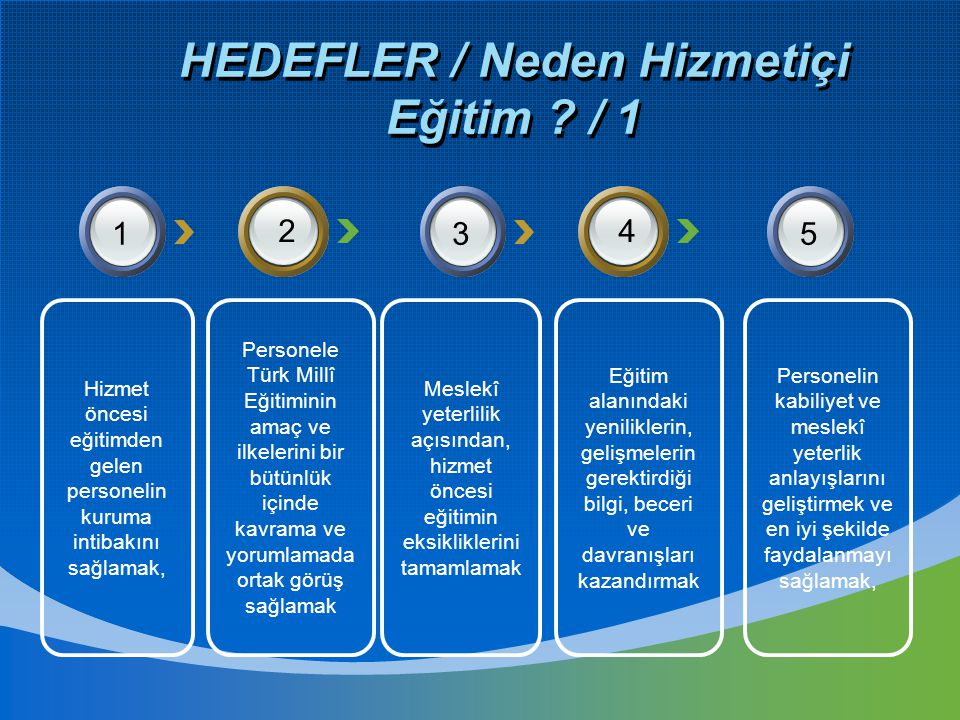 HEDEFLER / Neden Hizmetiçi Eğitim / 1
