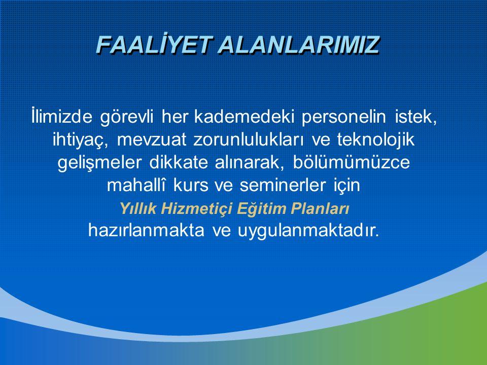 FAALİYET ALANLARIMIZ