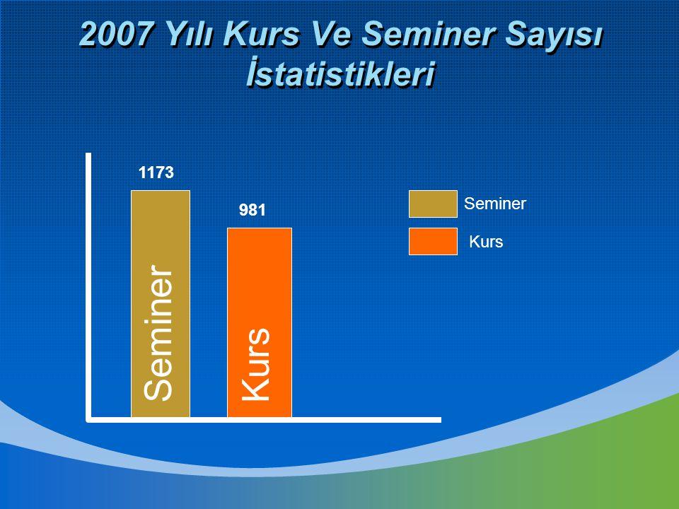2007 Yılı Kurs Ve Seminer Sayısı İstatistikleri
