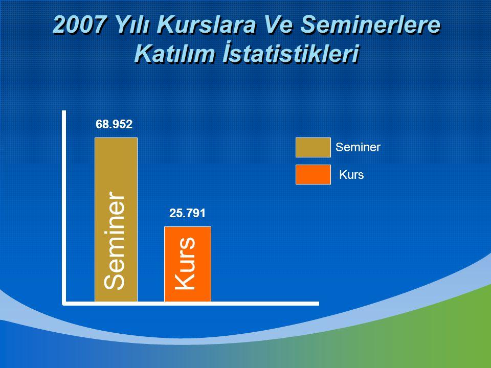 2007 Yılı Kurslara Ve Seminerlere Katılım İstatistikleri