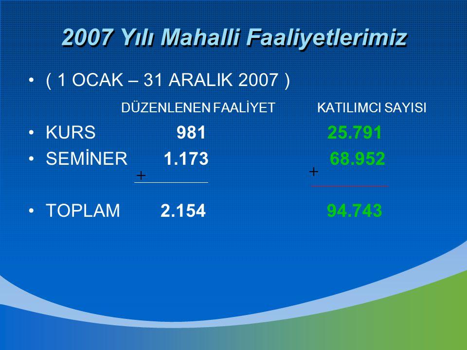 2007 Yılı Mahalli Faaliyetlerimiz