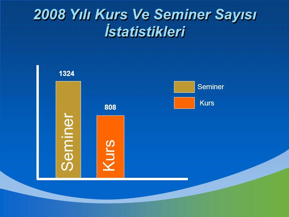 2008 Yılı Kurs Ve Seminer Sayısı İstatistikleri